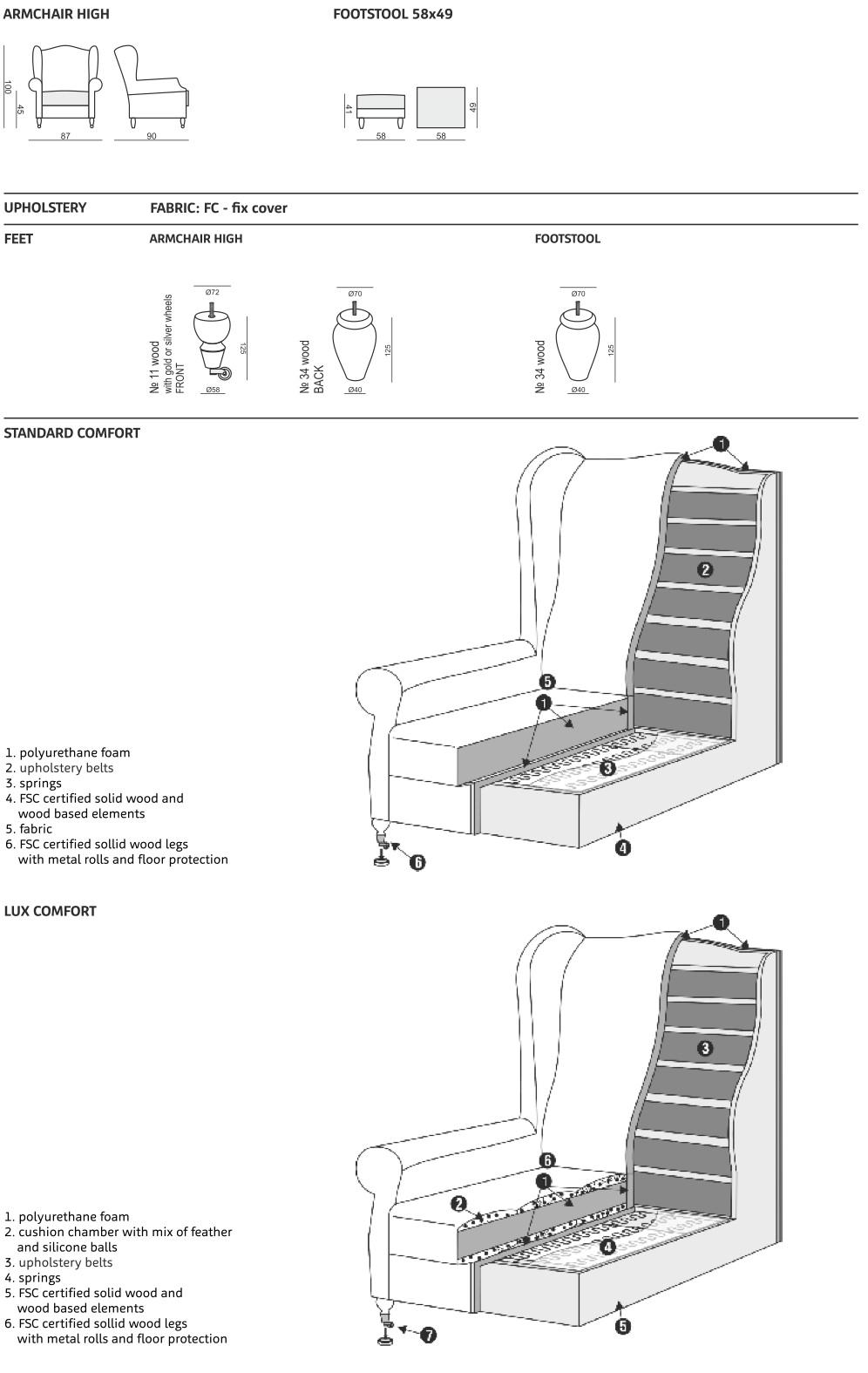 sits-humphrey-picto